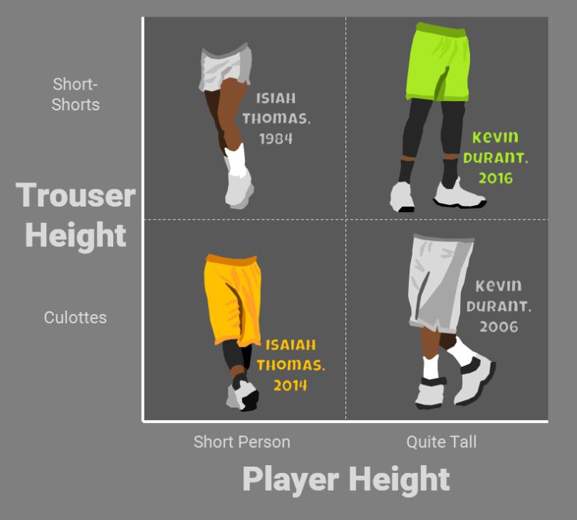 all-nba-body-team-legs