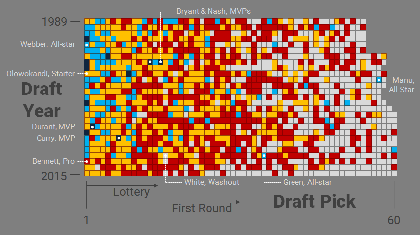 nba-draft-history-pick-by-pick